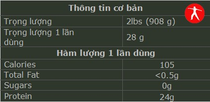 thanh phan VP2 whey protein