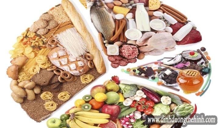 Thực phẩm giúp tăng cân nhanh cho người gầy