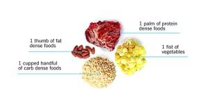 Khẩu phần ăn tinh bột, chất béo, protein cho nữ