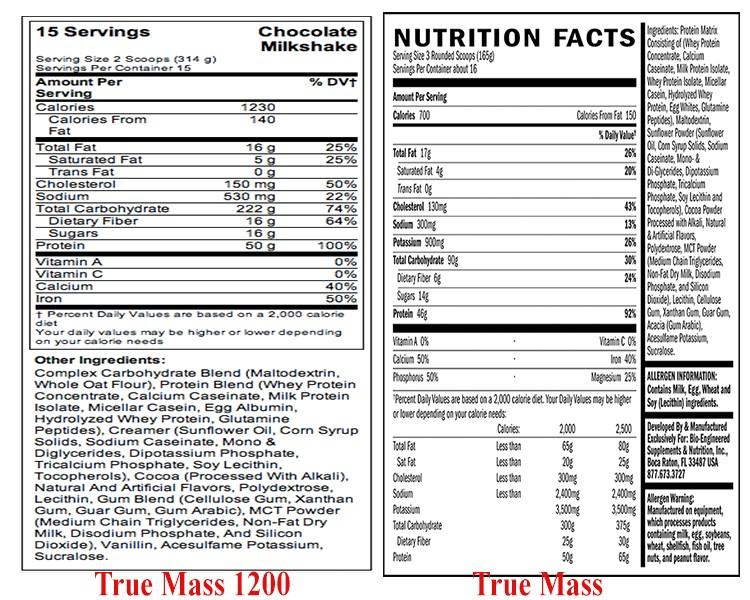 Bảng so sánh thành phần True mass 1200 và True mass