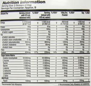 Bảng giá trị dinh dưỡng Mass Tech
